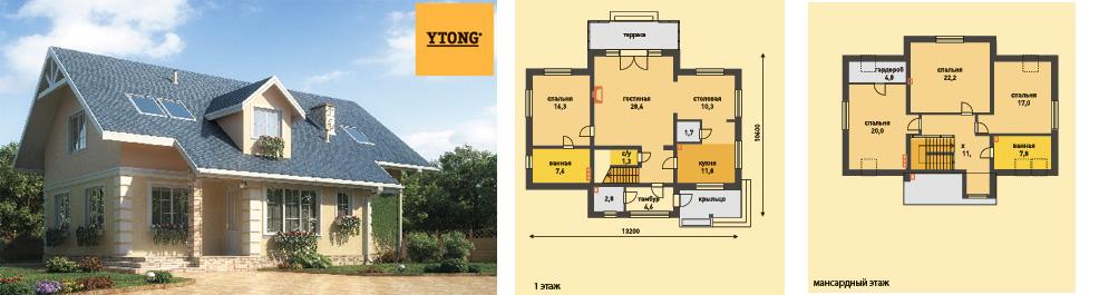 Проект одноэтажного дома с мансардной крышей Антинея