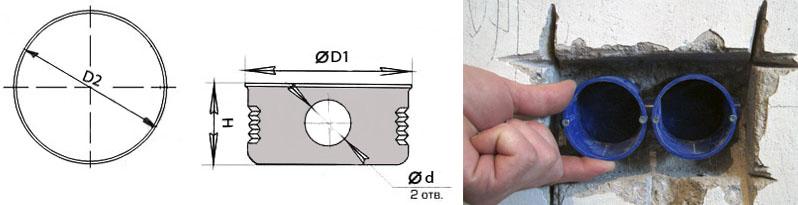Размеры подрозетников