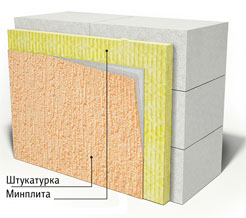 Схема утепления фасала из газоблоков