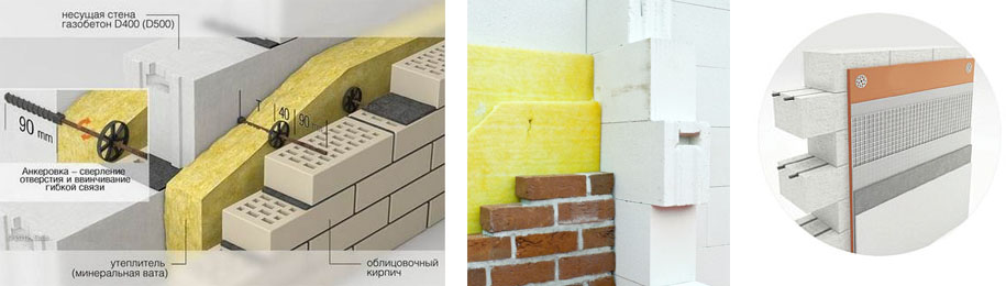 Теплоизоляция стен из газобетона снаружи