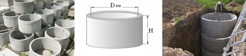 Цены на кольца бетонные