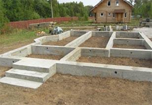 Ленточный фундамент для загородного дома