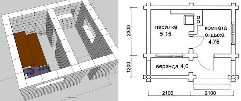 Проект и планировка небольшой бани из блоков
