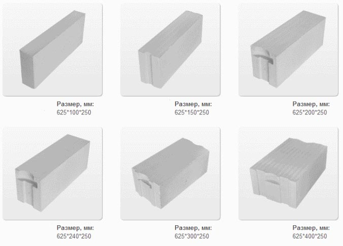 Размеры блоков