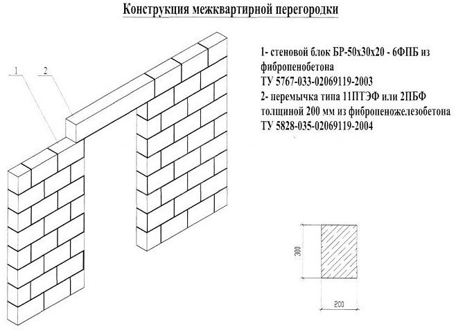 Схема межкомнатной перегородки из блоков