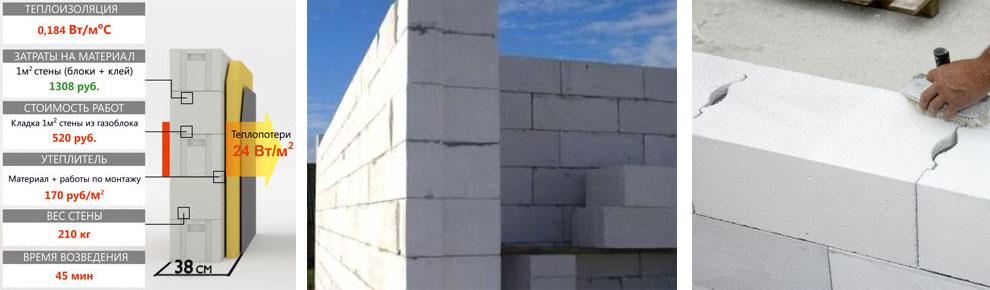 Характеристики газобетонных стен