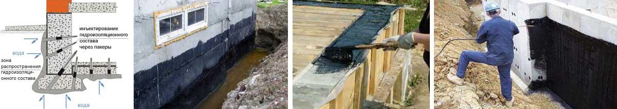 Варианты выполнения гидроизоляционных работ снаружи фундамента