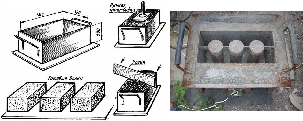 Для изготовления шлакоблоков нужно две вещи форма и сырье