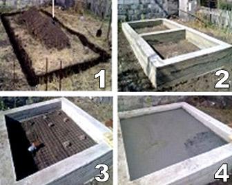 Закладка фундамента для бани