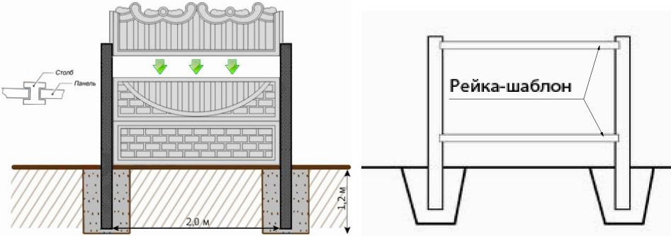 Монтаж бетонного забора лучше заказать под ключ