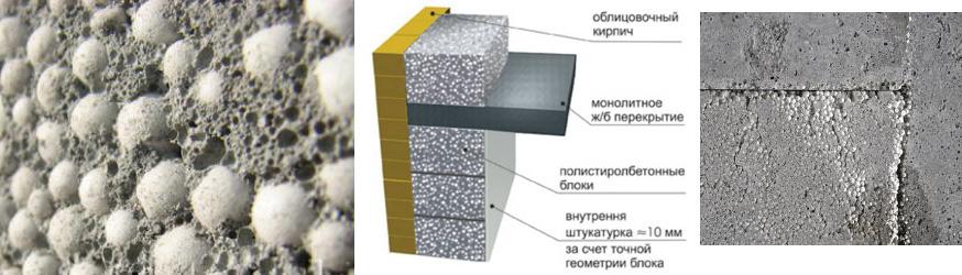 Недостатки полистиролбетонных блоков