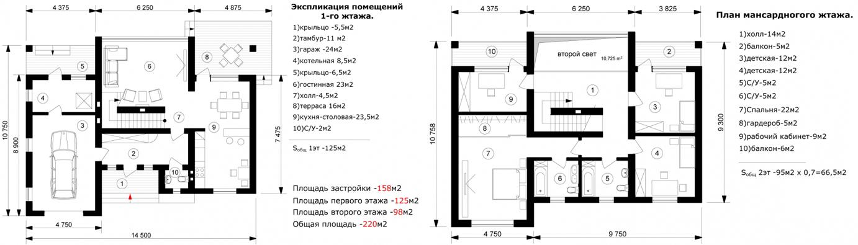 План двухэтажного загородного дома Кельн
