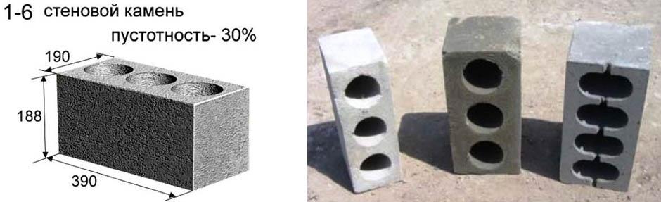 Произбодство блоков шлакобетона в домашних условиях
