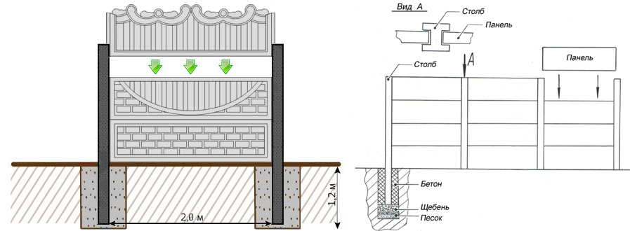 Схема монтажа бетонных плит забора