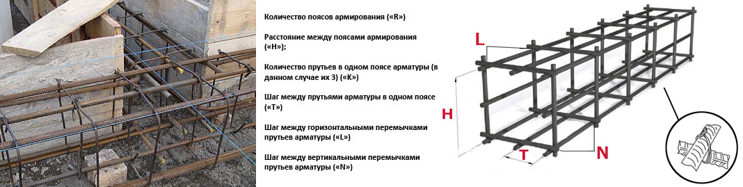 Схема обвязки арматуры фундамента