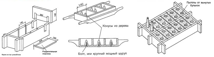 Схема форм для шлакоблока