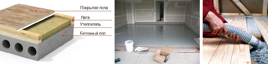 Утепление бетонного пола первого этажа
