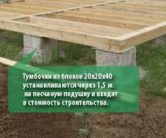 Фундамент из блоков 20-20-40 под дом из бруса