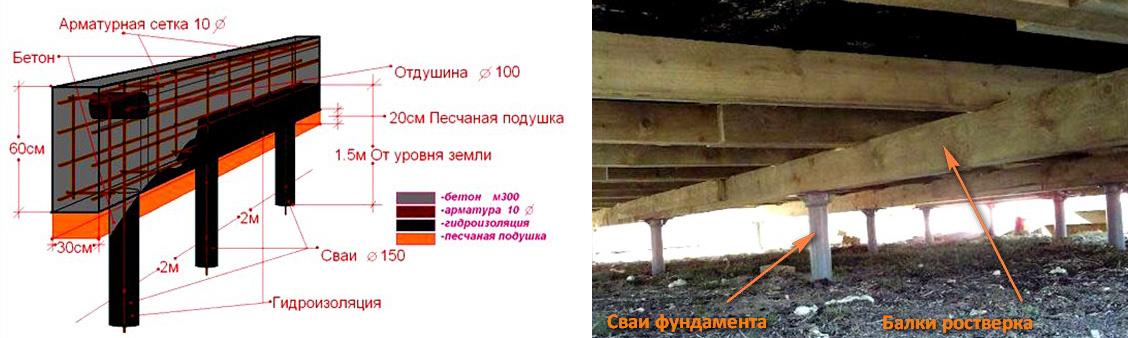 Армирование и бетонирование свайного фундамента