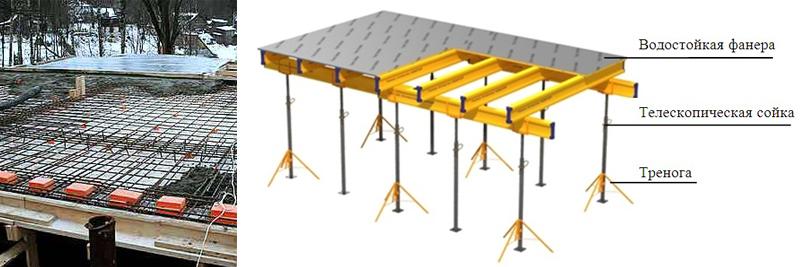 Для строительства монолитного перекрытия необходимо установить опалубку