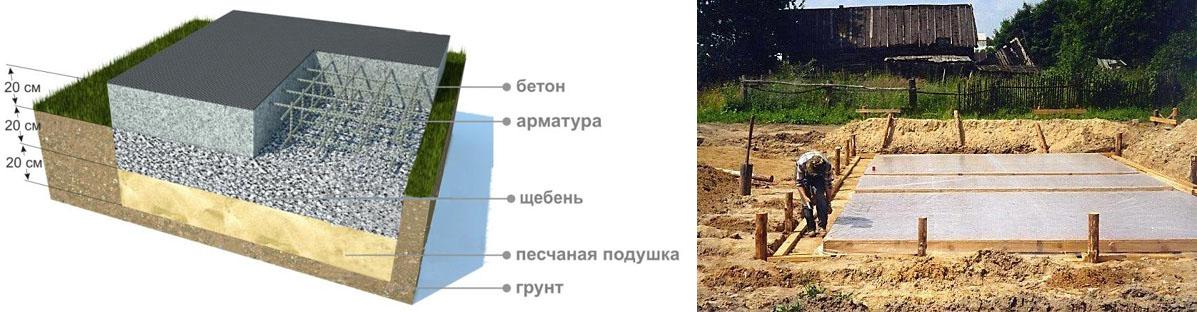 Как построить плитный фундамент самому
