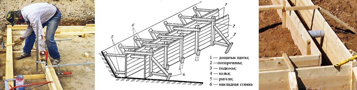 Как сделать опалубку для фундамента, перекрытий и стен своими руками