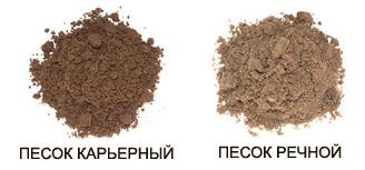 Отличие песка речного от карьерного