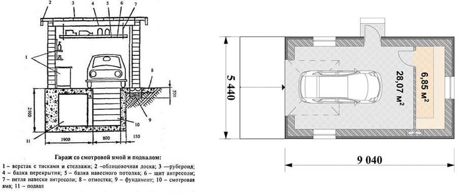 План проект гаража из блоков