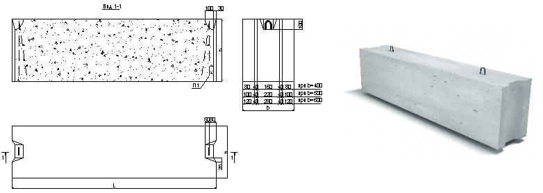 Размеры блоков фундаментных 6 6 6