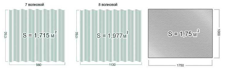 Размеры шифера, размеры листа шифера