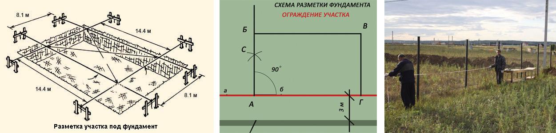 Разметка осей фундамента и положение разметки в натуре под дом