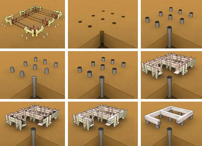 Свайный ростверковый набивной фундамент - этапы работ