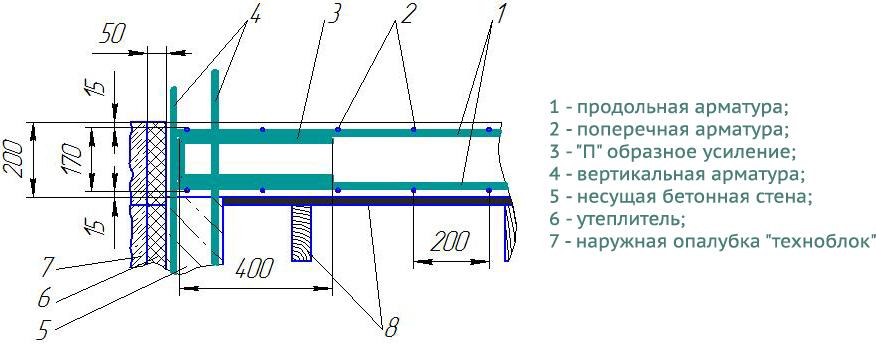 Схема армирования края плиты перекрытия