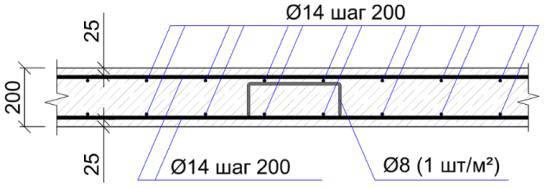 Схема базового армирования монолитной плиты перекрытия пролетом L=4,5 м