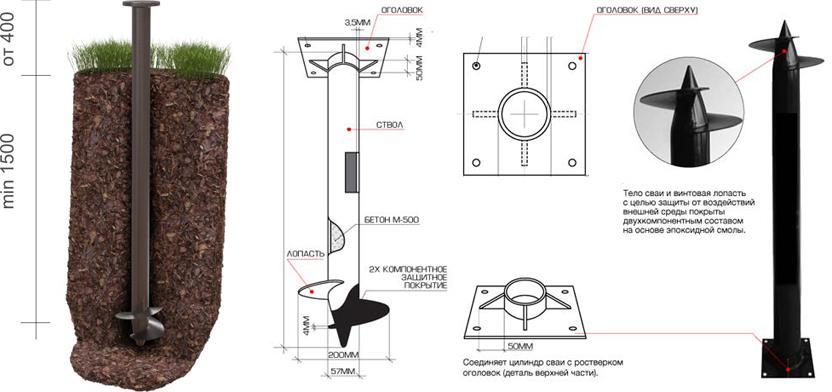 Схема устройства фундаментной сваи