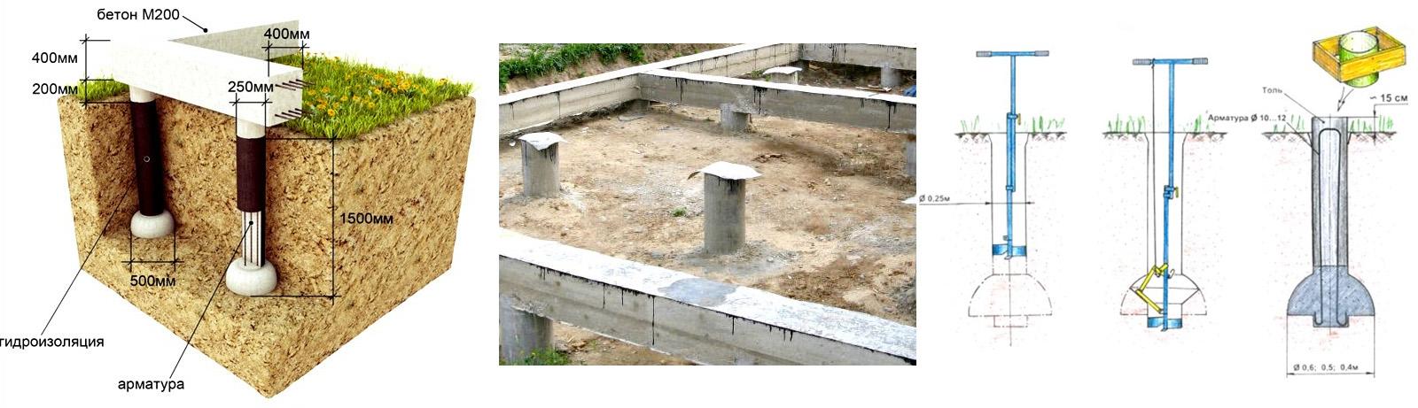 Схема устройства фундамент на сваях