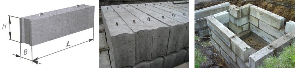 Технические характеристики блоков ФБС 6 6 6