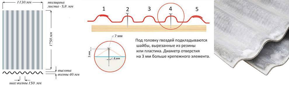 Технические характеристики восьми волнового шифера