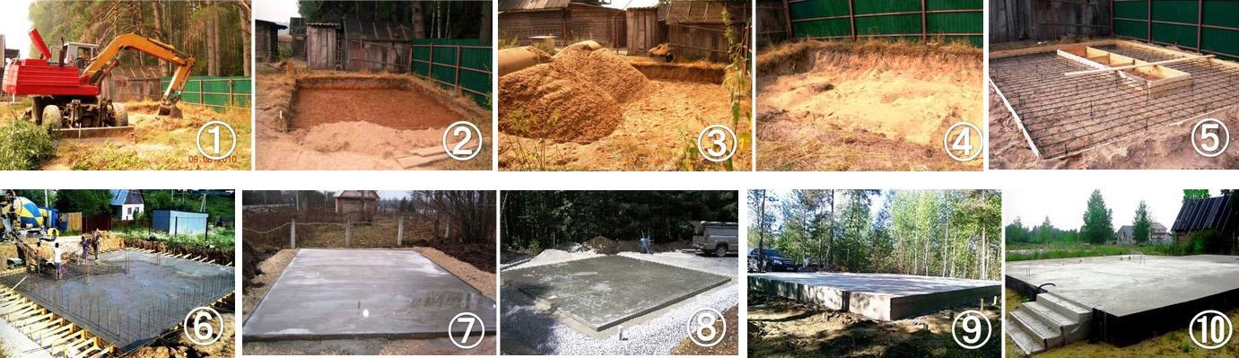 Фото инструкция - строительство монолитного фундамента по шагам