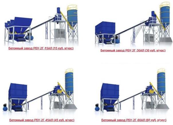 Характеристики популярных бетонных заводов