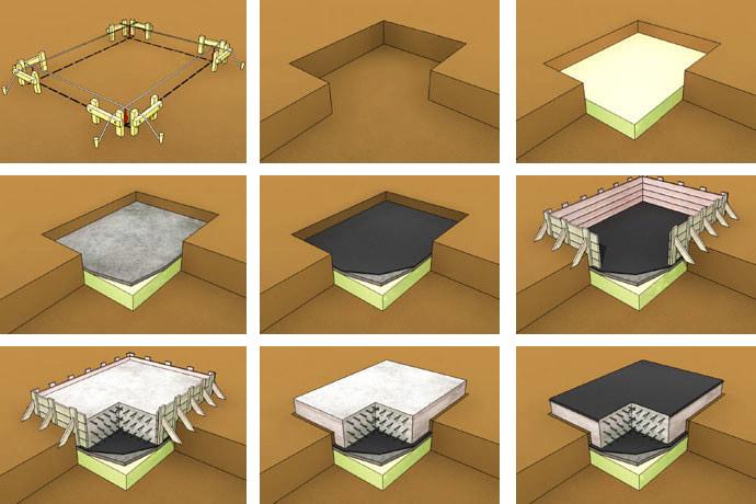 Этапы строительства плитного основания по шагам