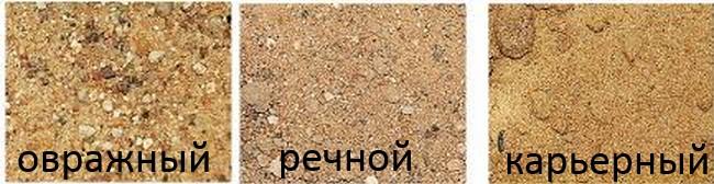 Виды песка для кладки кирпича