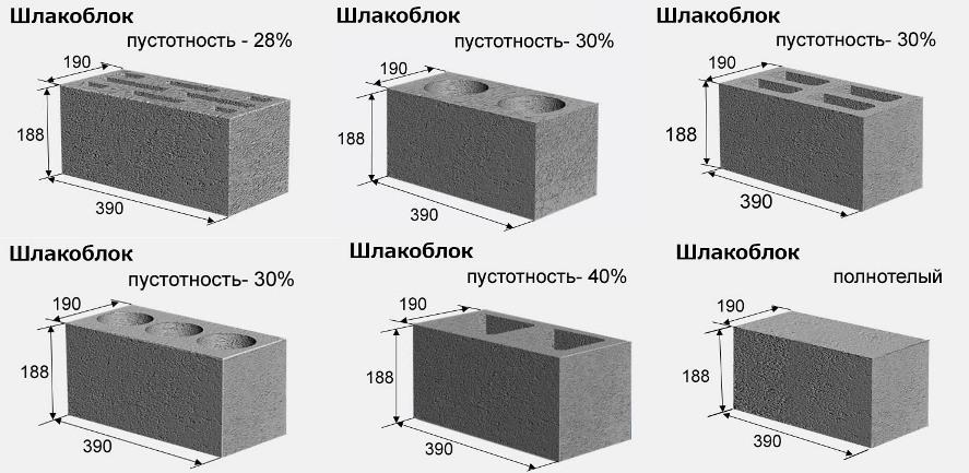 Виды полостных блоков из шлакобетона