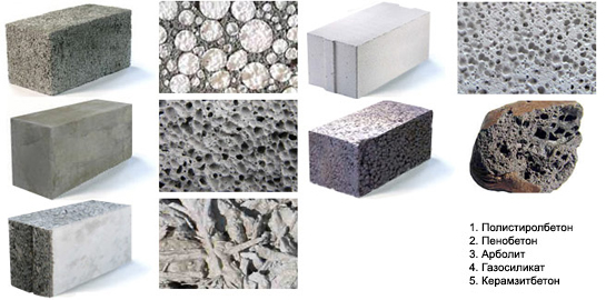 Материалы изготовления стеновых блоков
