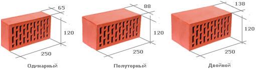 Вес печного кирпича 250х120х65
