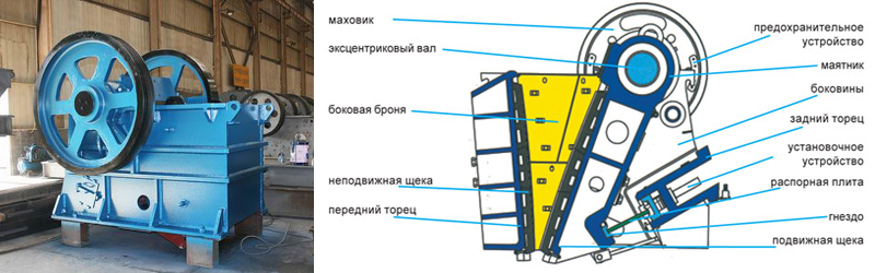 Фото и схема щековой дробилки