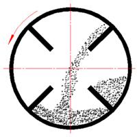 Принцип работы гравитационного бетоносмесителя