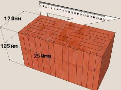 Размеры декоративного кирпича