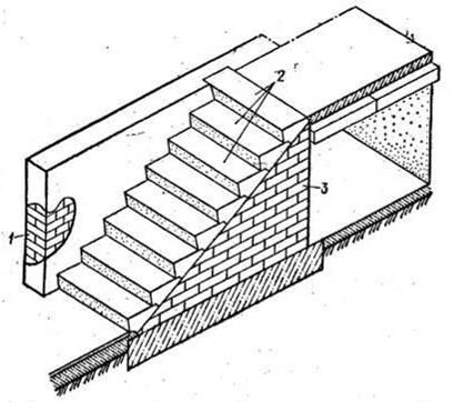 Схема лестничной конструкции