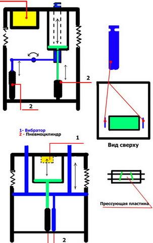 Устройство вибрационного стола